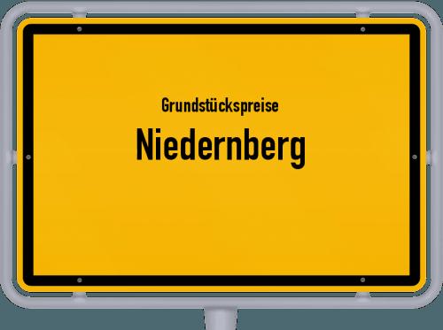 Grundstückspreise Niedernberg 2021
