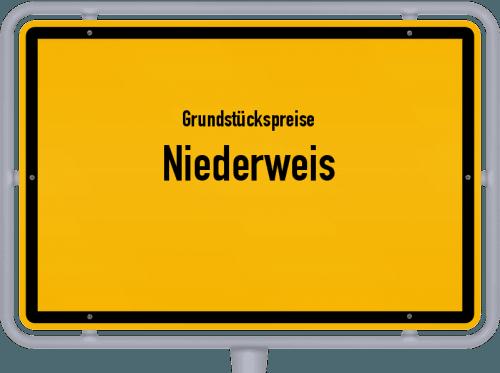 Grundstückspreise Niederweis 2019