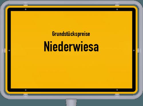 Grundstückspreise Niederwiesa 2019