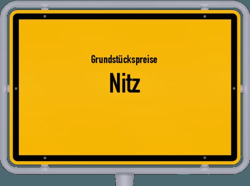 Grundstückspreise Nitz 2019