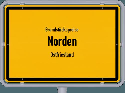 Grundstückspreise Norden (Ostfriesland) 2019