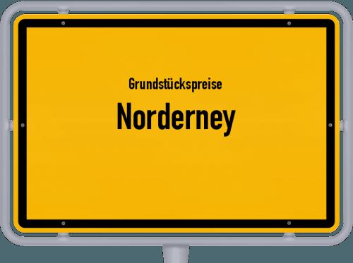 Grundstückspreise Norderney 2019