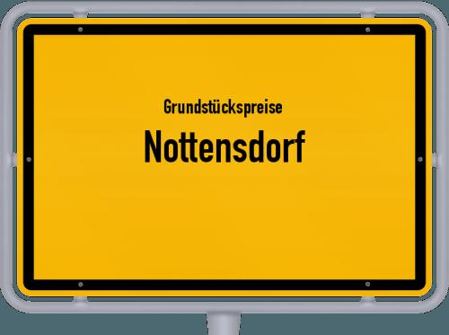 Grundstückspreise Nottensdorf 2019