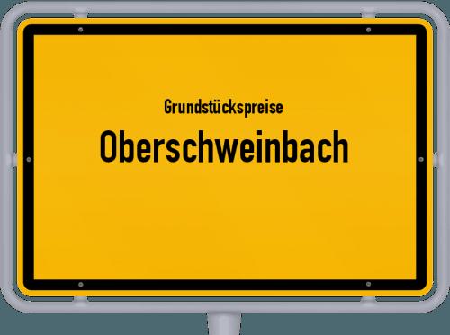 Grundstückspreise Oberschweinbach 2019