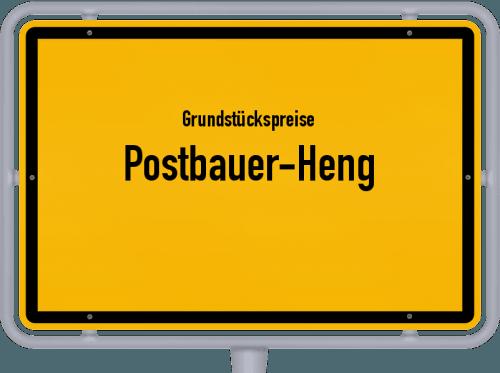 Grundstückspreise Postbauer-Heng 2019