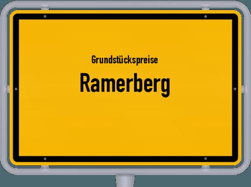 Grundstückspreise Ramerberg 2019