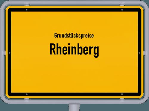 Grundstückspreise Rheinberg 2021