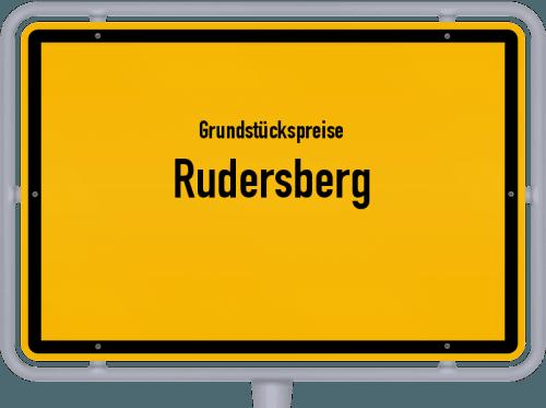 Grundstückspreise Rudersberg 2021