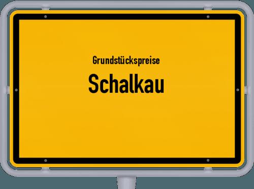 Grundstückspreise Schalkau 2019