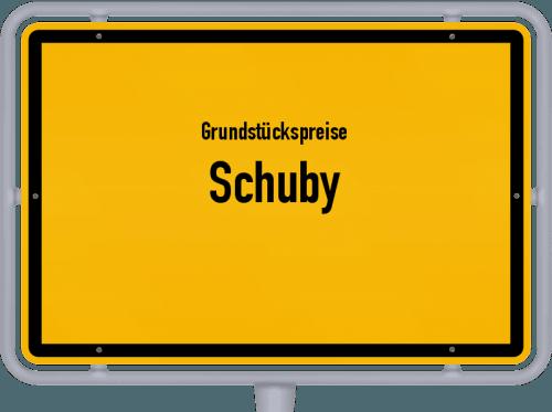 Grundstückspreise Schuby 2021