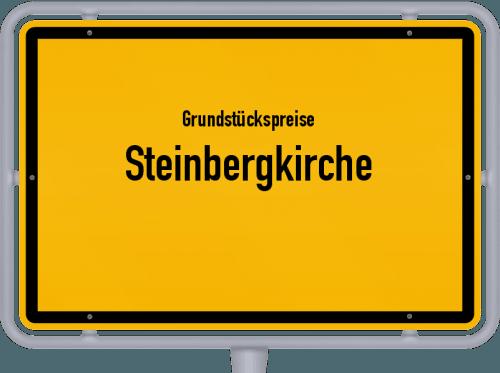 Grundstückspreise Steinbergkirche 2021