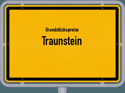 Grundstückspreise Traunstein 2019