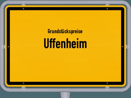 Grundstückspreise Uffenheim 2021