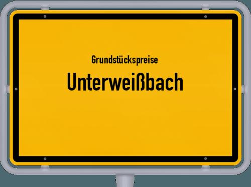 Grundstückspreise Unterweißbach 2019