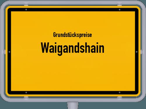 Grundstückspreise Waigandshain 2019