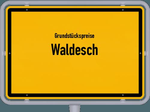 Grundstückspreise Waldesch 2019