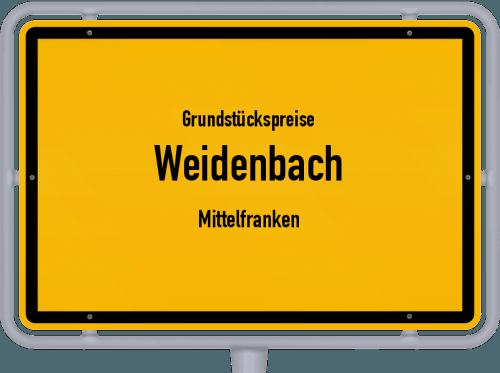 Grundstückspreise Weidenbach (Mittelfranken) 2021