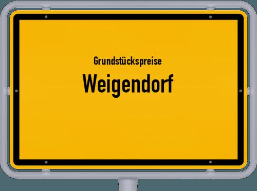 Grundstückspreise Weigendorf 2021