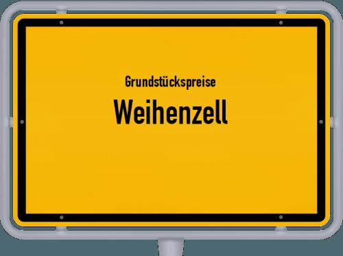 Grundstückspreise Weihenzell 2021