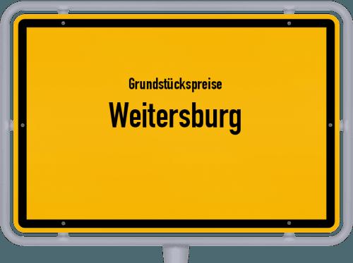 Grundstückspreise Weitersburg 2019