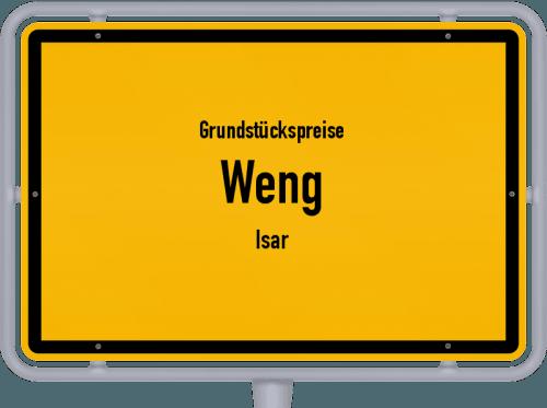 Grundstückspreise Weng (Isar) 2019
