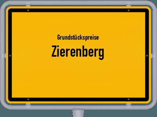 Grundstückspreise Zierenberg 2020