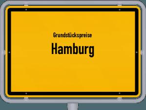 Die Grundstückspreise in Hamburg, Ortsschild von Hamburg